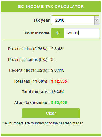 California income tax rate 2012 calculator.