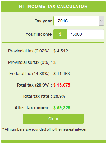 $52,000 【 income tax calculator 】 ontario salary after taxes.