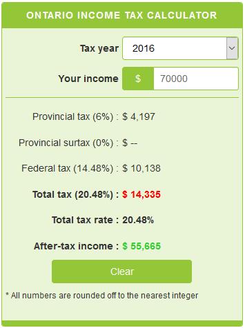 Ontario Income Tax Calculator Calculatorscanada Ca